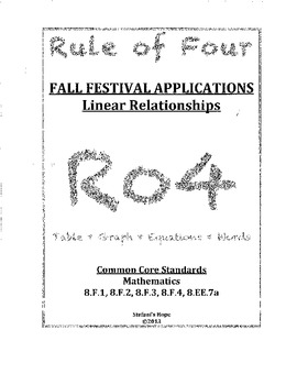 Rule of Four: Fall Festival Linear Rates 8.F 8.EE Common Core