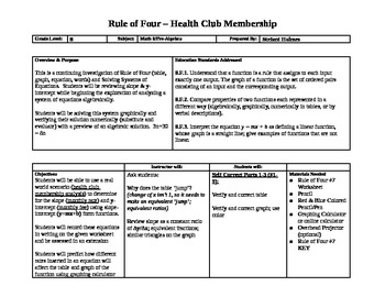 Rule of Four: Health Club Lesson Plan Linear Functions 8.F.1
