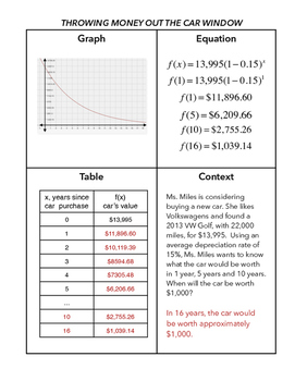 Rule of Four Problems - Exponential Functions In Real Life