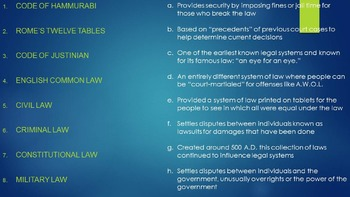 Rule of Law, Types of Law and Sources of Law