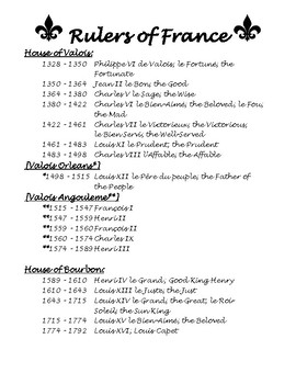 Rulers of France Timeline