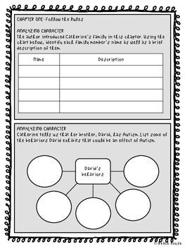 Rules - A Novel Unit