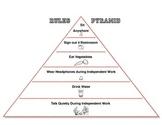 Rules Pyramid
