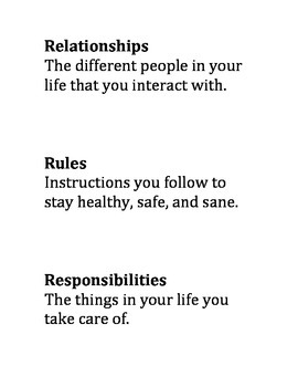 Rules, Relationships, Responsibilities - Interactive Lesson with Definitions