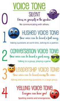 Emoji Expectations: Rules & Voice Tone Posters