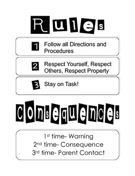 Rules and Consequences Classroom Management Poster