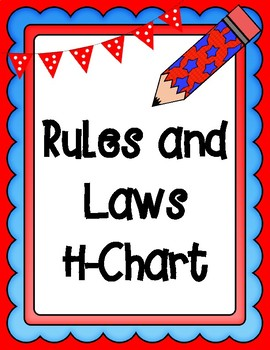 Rules and Laws H-Chart Graphic Organizer