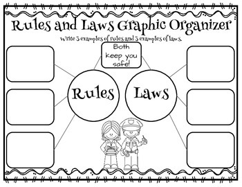 Rules and Laws Unit