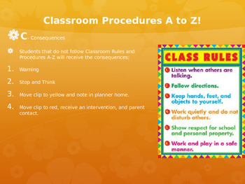 Rules and Procedures A-Z