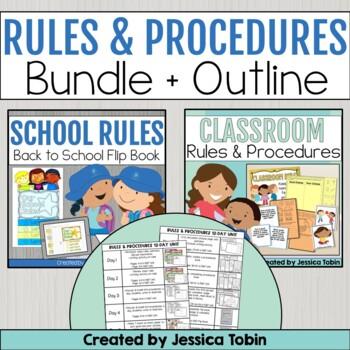 Rules and Procedures Activities Bundle- Beginning of the Year Activities