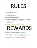 Rules and Rewards Poster