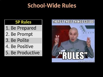 Rules and procedures powerpoint