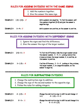Rules for Adding and Subtracting Integers
