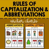 Rules for Capitalization and Abbreviations- Anchor Charts