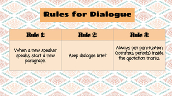 Rules for Dialogue
