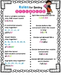 Rules for Dividing Syllables Student Reference Sheet Freebie!