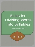 Rules for Dividing Syllables