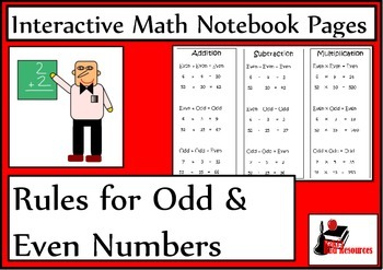 Rules for Even and Odd for Interactive Math Notebooks