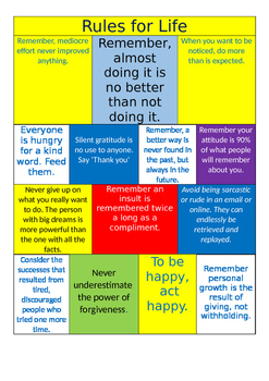 Rules for Life Inspiring Quotes Poster