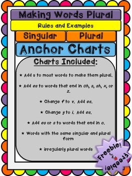Anchor Charts: Rules for Making Words Plural