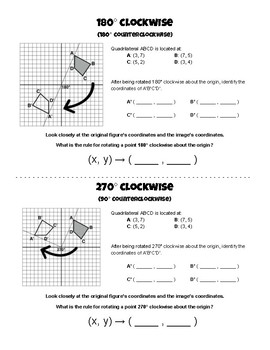 Rules for Rotating Figures Discovery