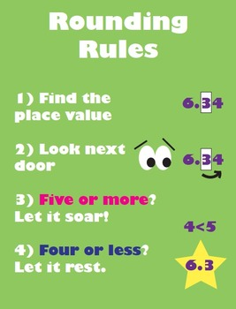Rules for Rounding Poster