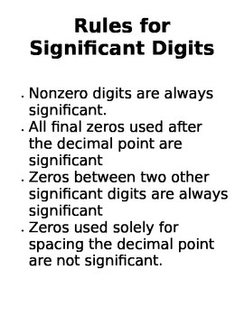 Rules for Significant Digits Reminder Cards