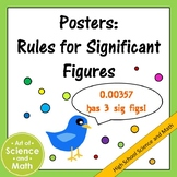 Posters - Rules for Significant Figures - High School Science and Math