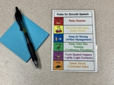 """""""Rules for Smooth Speech"""" Fluency Visual for Speech Therapy"""