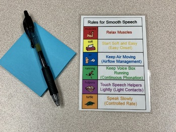 """Rules for Smooth Speech"" Fluency Visual for Speech Therapy"