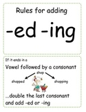 Rules for adding -ed and -ing
