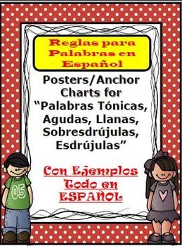 Rules in SPANISH Words (Tónicas, agudas o graves, esdrújulas y sobresdrújulas)