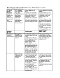 Rules in the Classroom, Home, and Community Mini-Unit (Fir