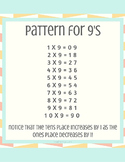 Rules of 9's Multiplication