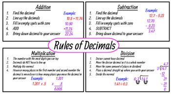 Rules of Decimals