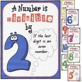 Rules of Divisibility Charts