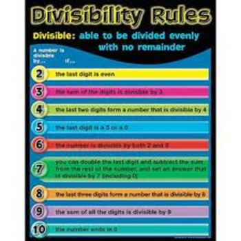 Rules of Divisibility Flipchart