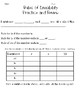 Rules of Divisibility Guided Note Sheet and Google Slide