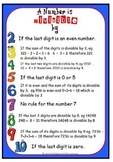 Rules of Divisibility Sheet