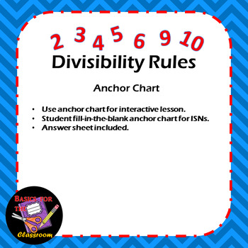 Rules of Divisibility ISN Anchor Chart