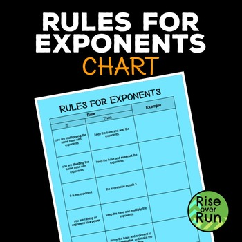 Rules of Exponents Chart, FREE Graphic Organizer