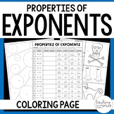 Properties of Exponents Coloring Page