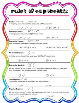 rules of exponents reference sheet by elizabeth kissel tpt. Black Bedroom Furniture Sets. Home Design Ideas