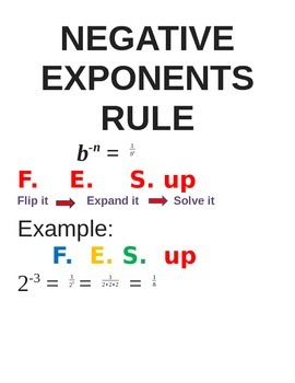 Rules of Exponents mini posters