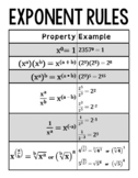 Algebra Poster for Exponent Rules