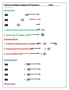 Rules of Integers