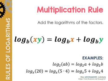 Rules of Logarithms Poster