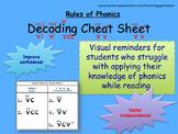 Rules of Phonics Decoding Cheat Sheet