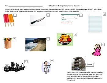 Rules of Survival by Nancy Werlin chapters 1-18 Image Assignment