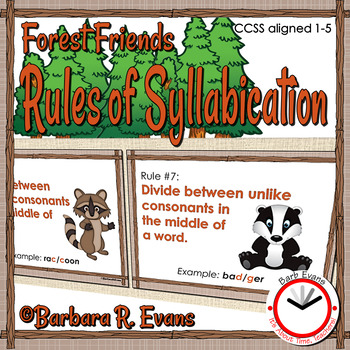SYLLABLE RULES Forest Theme Syllables Posters Phonics